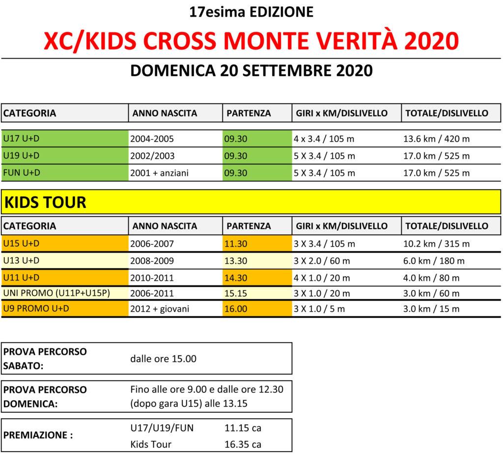 XC M.te Verità 2020 @ Parco Parsifal | Ascona | Ticino | Svizzera