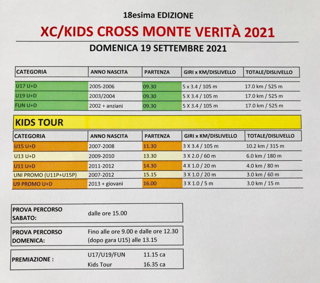XC M.te Verità 2021 @ Parco Parsifal   Ascona   Ticino   Svizzera